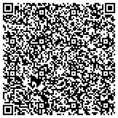 QR-код с контактной информацией организации Буда Солар Украина (Buda Solar Ukraine), ООО