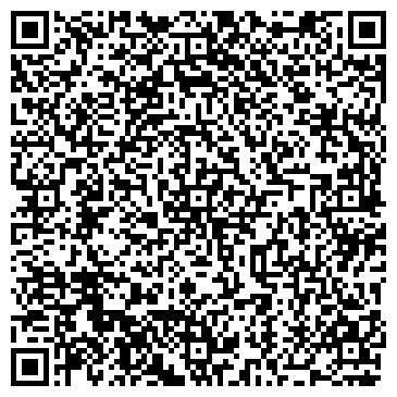 QR-код с контактной информацией организации Союзэнергопроект, ООО