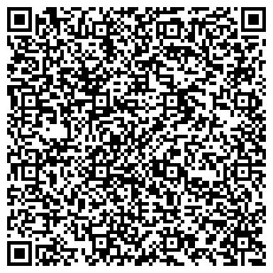 QR-код с контактной информацией организации Энергоавтоматизация, ООО