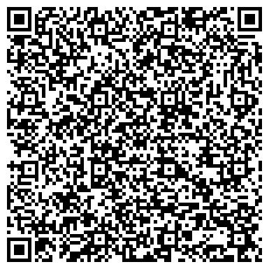 QR-код с контактной информацией организации Инструмент НИКТ ПВП, ООО