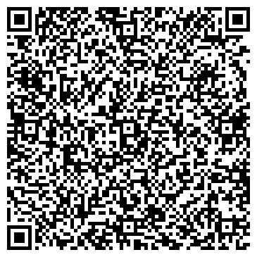 QR-код с контактной информацией организации Электросила, ЧП