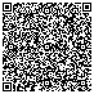 QR-код с контактной информацией организации Мастерская AVK, компания