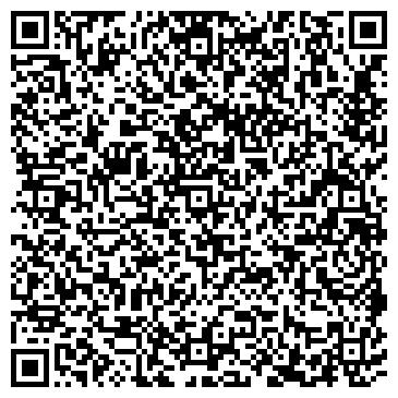 QR-код с контактной информацией организации АБ Групп, ООО (Геккон Альп)