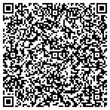 QR-код с контактной информацией организации Корпорация Солнца, ИП