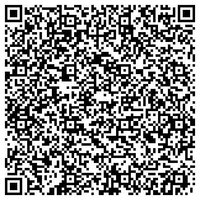 QR-код с контактной информацией организации ADVANTEK INTERNATIONAL Inc (Адвантек Интернейшнл), представительство