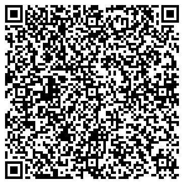 QR-код с контактной информацией организации Кузовлев С. А., ИП