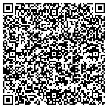 QR-код с контактной информацией организации Almaty Electro Tech (Алматы электро тех), ТОО