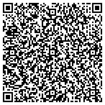 QR-код с контактной информацией организации Макогонова Т. Ф., ИП