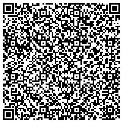 QR-код с контактной информацией организации Энергия әлеми, ТОО