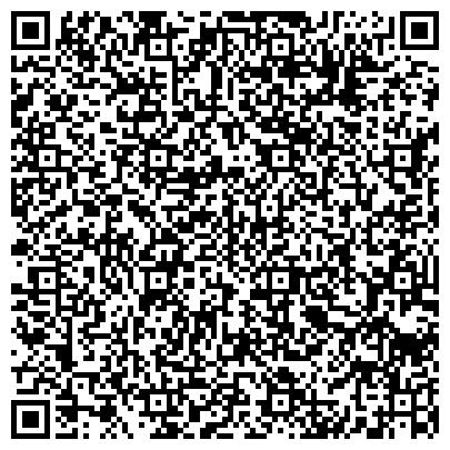 QR-код с контактной информацией организации Electromaster-Danko (Электромастер-Данко),ТОО