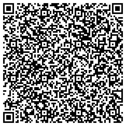 QR-код с контактной информацией организации Гродненский государственный университет имени Янки Купалы, УО