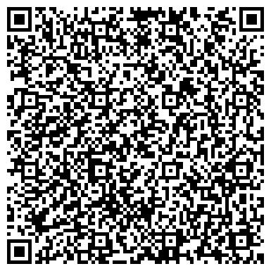 QR-код с контактной информацией организации Енергетические технологии НТЦ, ООО