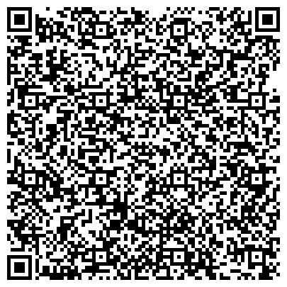 QR-код с контактной информацией организации Самат Прокат Лтд (Samat Prokat Ltd), АО