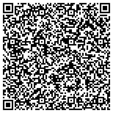 QR-код с контактной информацией организации Энергетическое решение, ООО