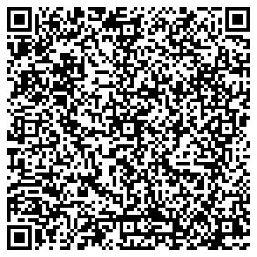 QR-код с контактной информацией организации Промавтотехцентр, Компания