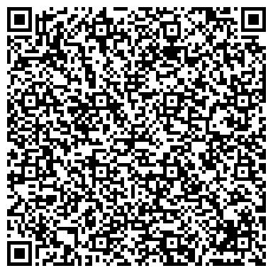 QR-код с контактной информацией организации ЭПП ИМ, филиал РУП Институт мелиорации