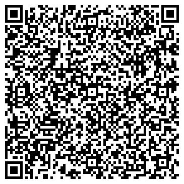 QR-код с контактной информацией организации Гарист-Украина, ЧП