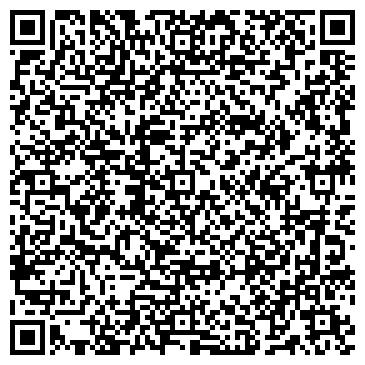 QR-код с контактной информацией организации Имэкс химпласт, ЧП