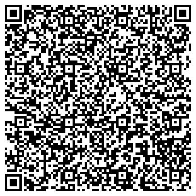 QR-код с контактной информацией организации Продукт плюс KZ, ТОО