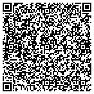 QR-код с контактной информацией организации ПолимерХаус, ЧП