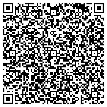 QR-код с контактной информацией организации Индустриальные решения и технологии, ИП