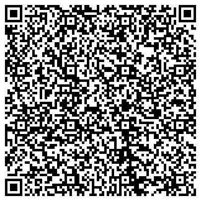 QR-код с контактной информацией организации Машины и аппараты пищевых производств, ООО