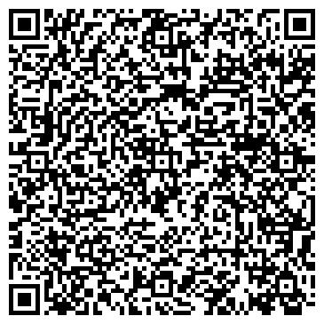QR-код с контактной информацией организации Ресурс-93, ООО