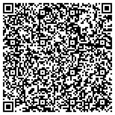 QR-код с контактной информацией организации Синергия-Групп, ООО