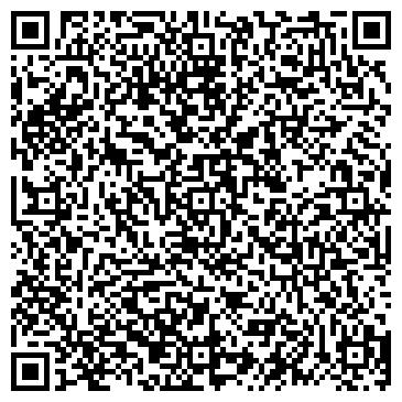 QR-код с контактной информацией организации RicoGroup, ООО