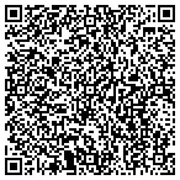 QR-код с контактной информацией организации Коваль И.В, СПД