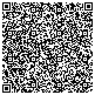 QR-код с контактной информацией организации Институт региональной информации и технологии, ООО