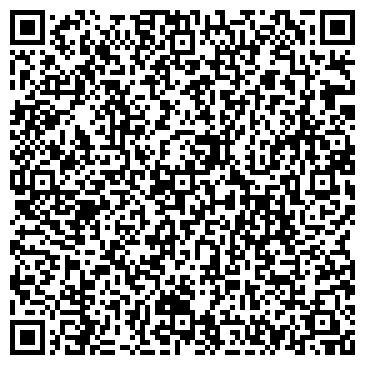 QR-код с контактной информацией организации Kimet Plus (Кимет Плюс), ООО