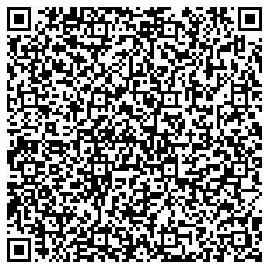 QR-код с контактной информацией организации Термопол Украина, ООО