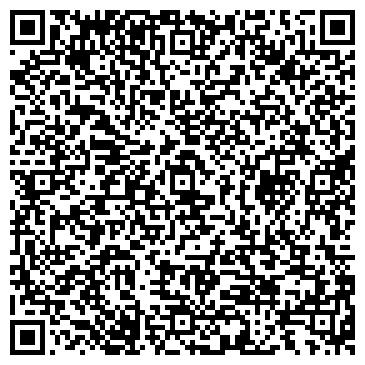 QR-код с контактной информацией организации Термос, ТМ