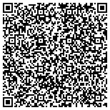 QR-код с контактной информацией организации Одинцов, СПД Современные системы