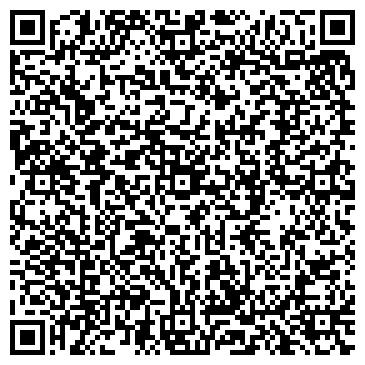 QR-код с контактной информацией организации Премиум гласс, Компания