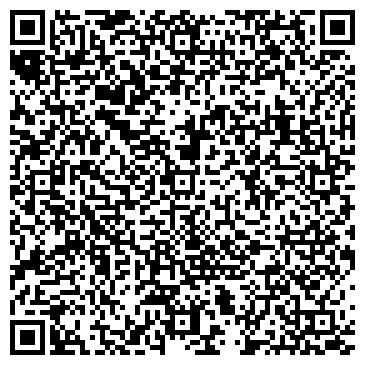 QR-код с контактной информацией организации Нес Свит , Компания (NesSvit)