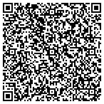 QR-код с контактной информацией организации OKNA CITY (Окна Сити), СПД