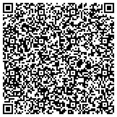 QR-код с контактной информацией организации Окна Гранд пластиковые окна, ИП
