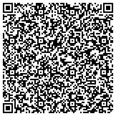 QR-код с контактной информацией организации PANORAMO GROOP (Панорамо Груп), ТОО