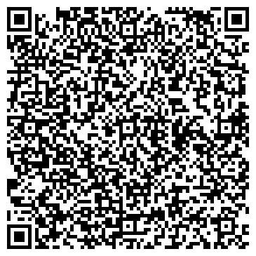 QR-код с контактной информацией организации ООО Панорама Караганды