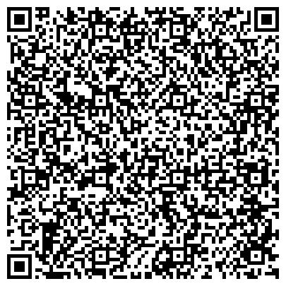QR-код с контактной информацией организации Городская аварийная служба по открытию замков автомобилей, квартир, сейфов (Днепропетровск) , ЧП