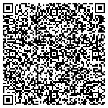 QR-код с контактной информацией организации Sand-Blast Republic, ЧП