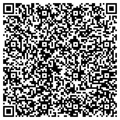 QR-код с контактной информацией организации Лесников Е.А., СПД (Дом раздвижных систем Троя)