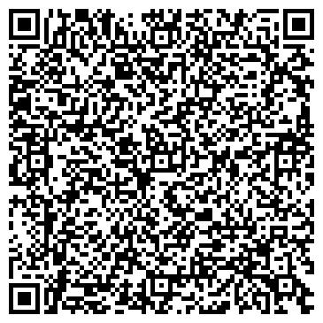 QR-код с контактной информацией организации РБК-Гранмаш, ООО
