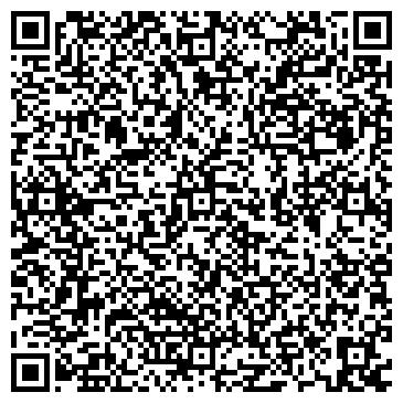 QR-код с контактной информацией организации Газенергоинвест, ЧП
