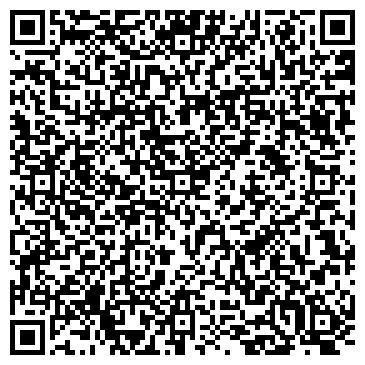 QR-код с контактной информацией организации Ситибуд Индустрия, ЧП