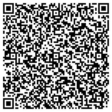 QR-код с контактной информацией организации Кожухарь, СПД (StroyDostavka)