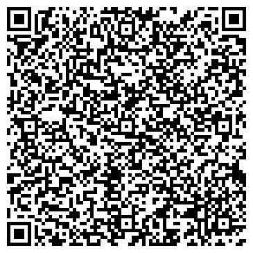 QR-код с контактной информацией организации Astraorange (Астра оранж), СПД