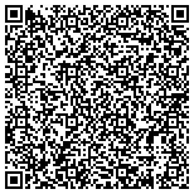 QR-код с контактной информацией организации Автотранс групп, Компания